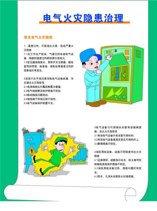 2009安全生产月-安全知识宣传单(电气火灾隐患治理)