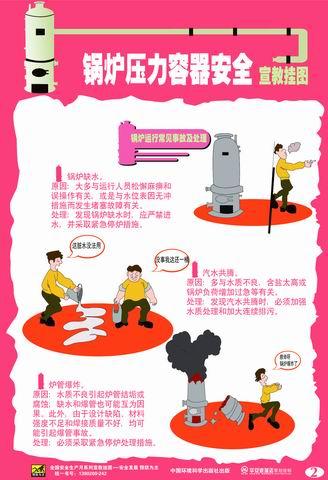 安全 安全生产月宣传品 安全挂图 >> 锅炉压力容器安全知识宣教挂图